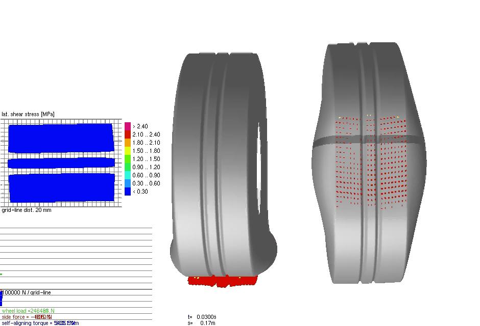 cosin scientific software | Belt Dynamics, Thermal State, Tread Wear